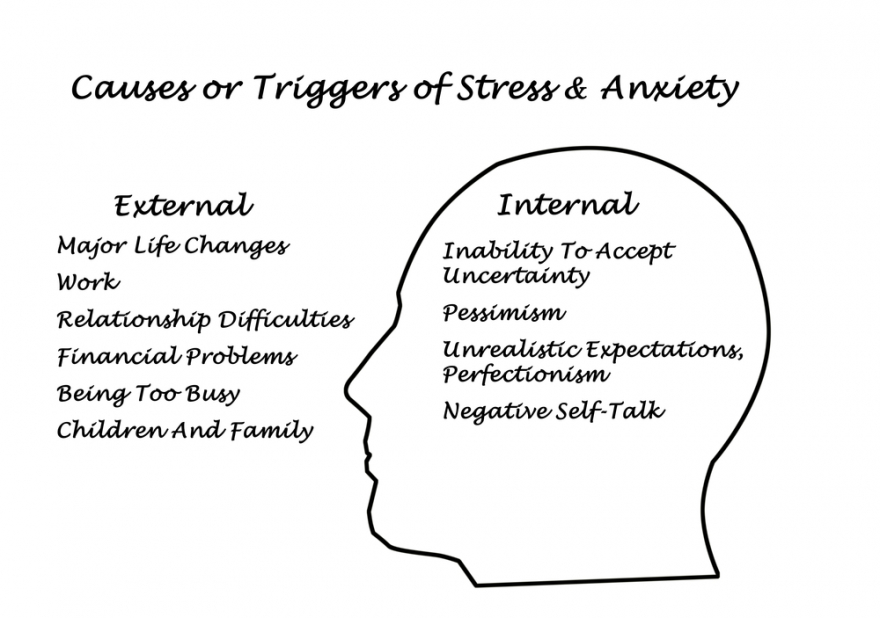 causes and triggers of stress and anxiety