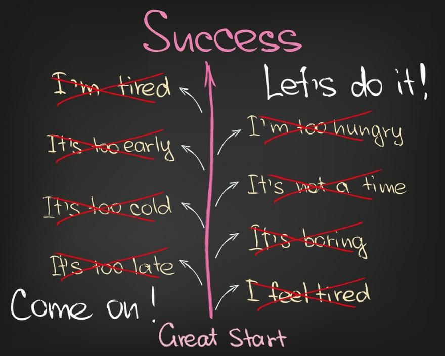 pattern of success