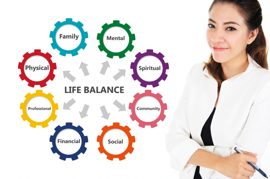 life in balance chart
