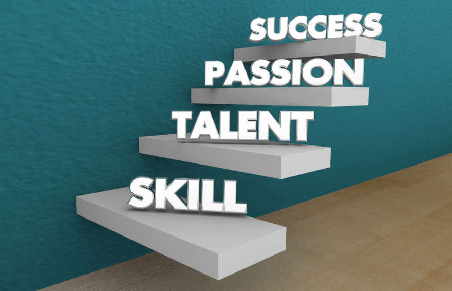 Skill Talent Passion Success