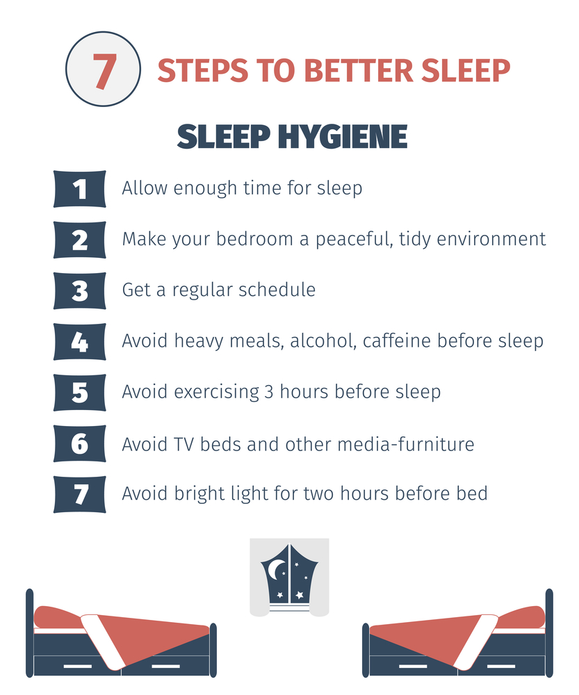 Sleep infographic