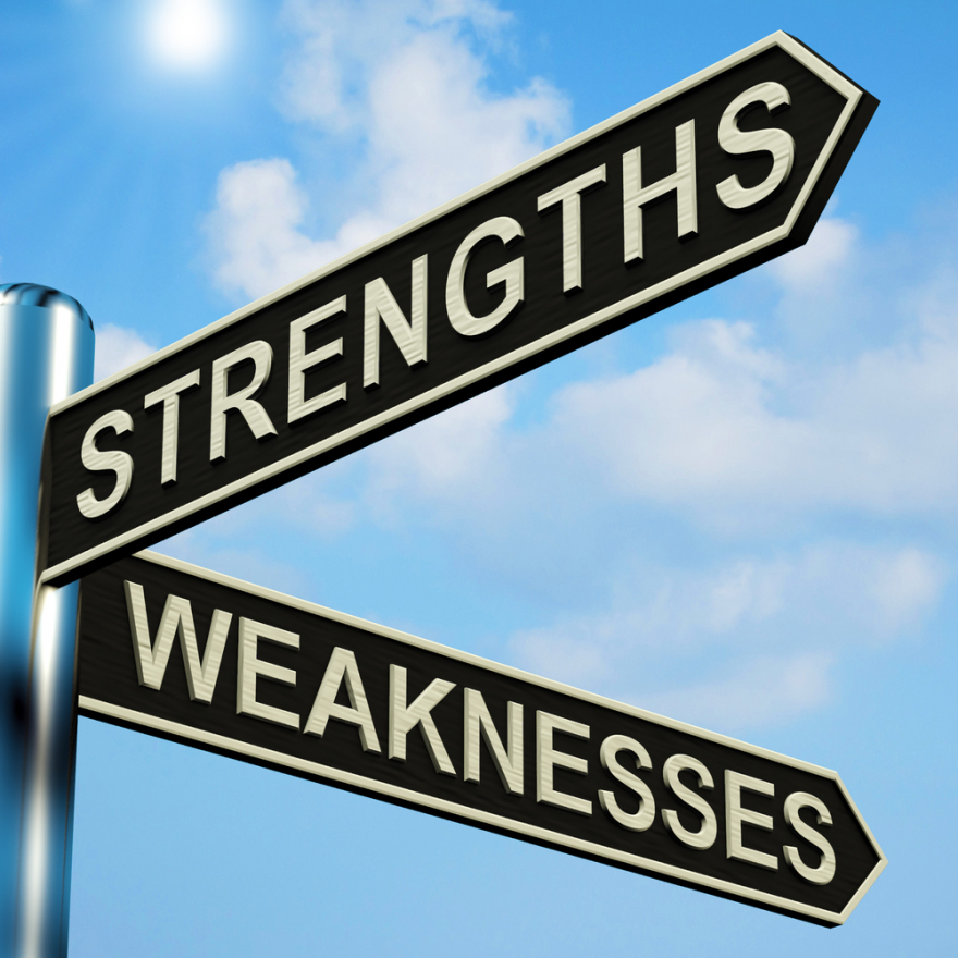 strengths or weaknesses on a road sign