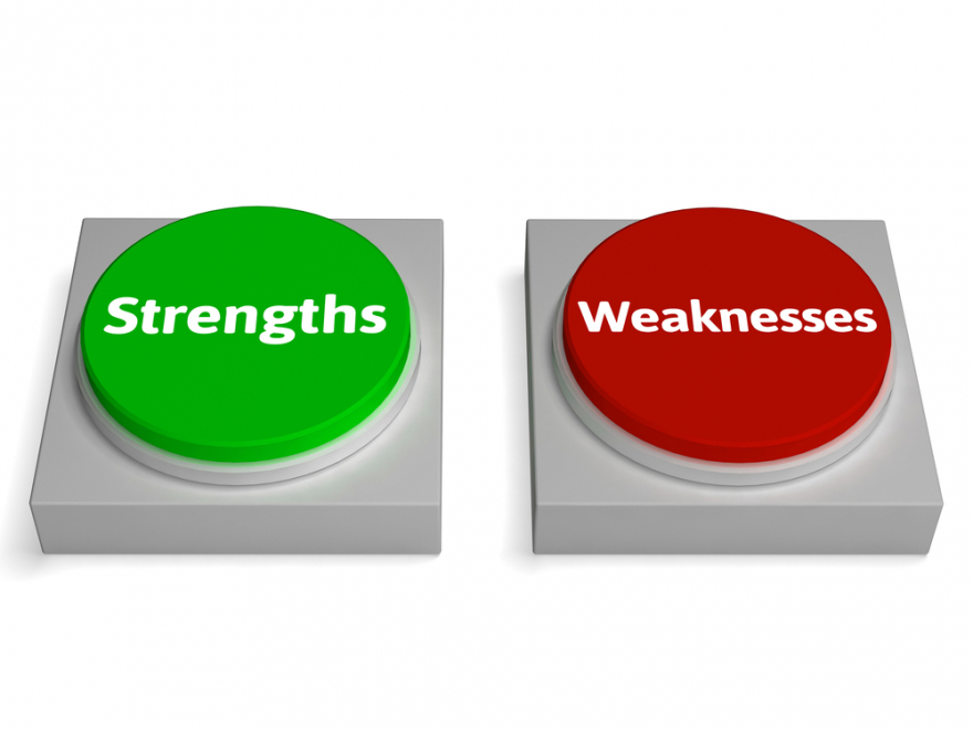 strengths and weaknesses buttons