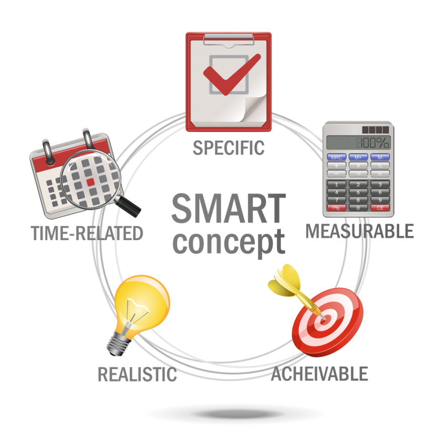 Vector SMART goals concept
