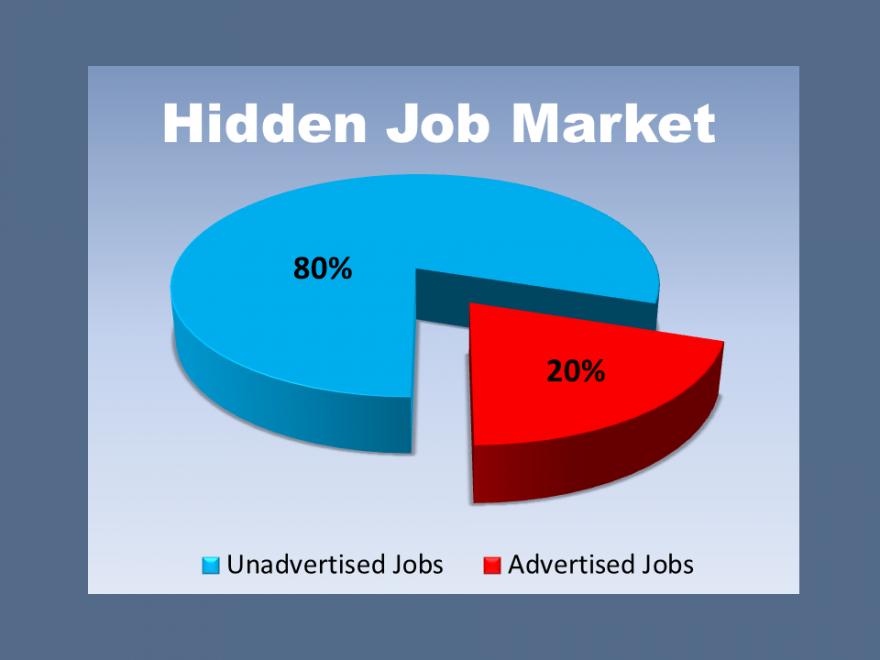 Hidden Job Market