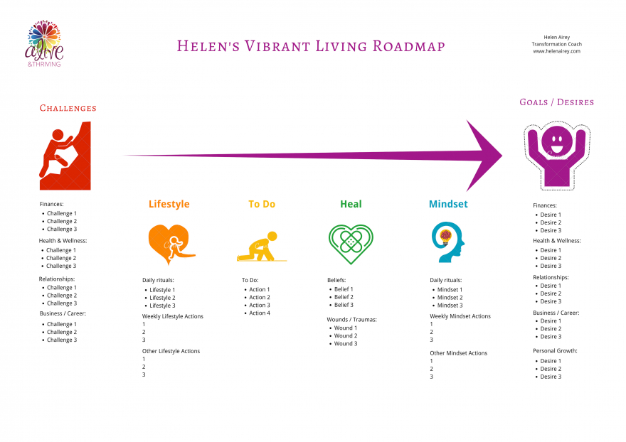 Vibrant Living Road Map
