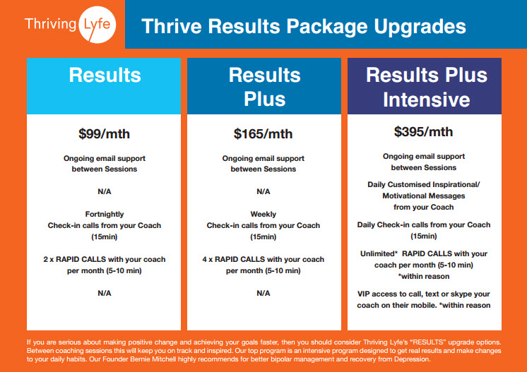 Results Packages