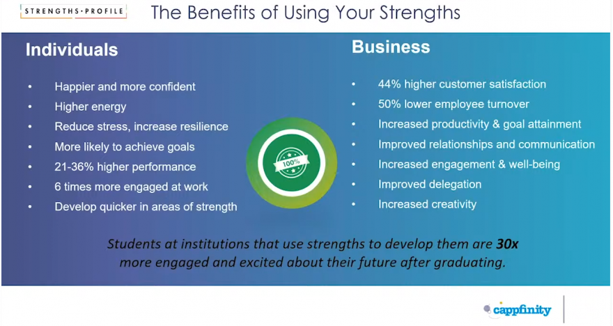 BENEFITS OF USING STRENGTHS
