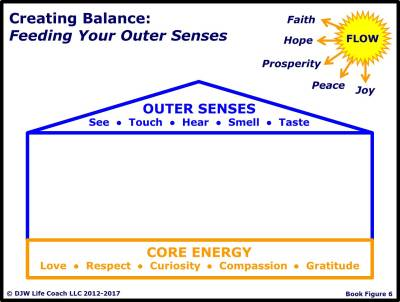 Creating Balance by Feeding All of Our Senses